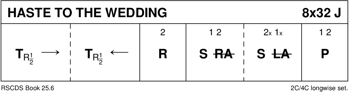 Haste To The Wedding Keith Rose's Diagram