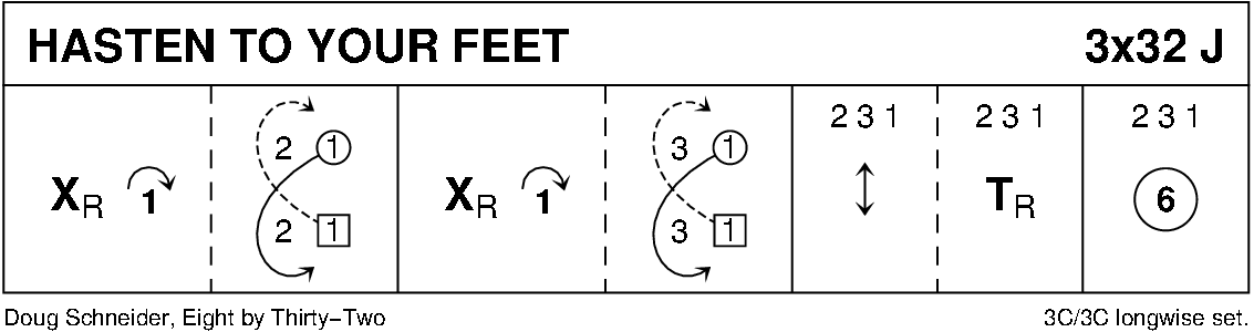 Hasten To Your Feet Keith Rose's Diagram