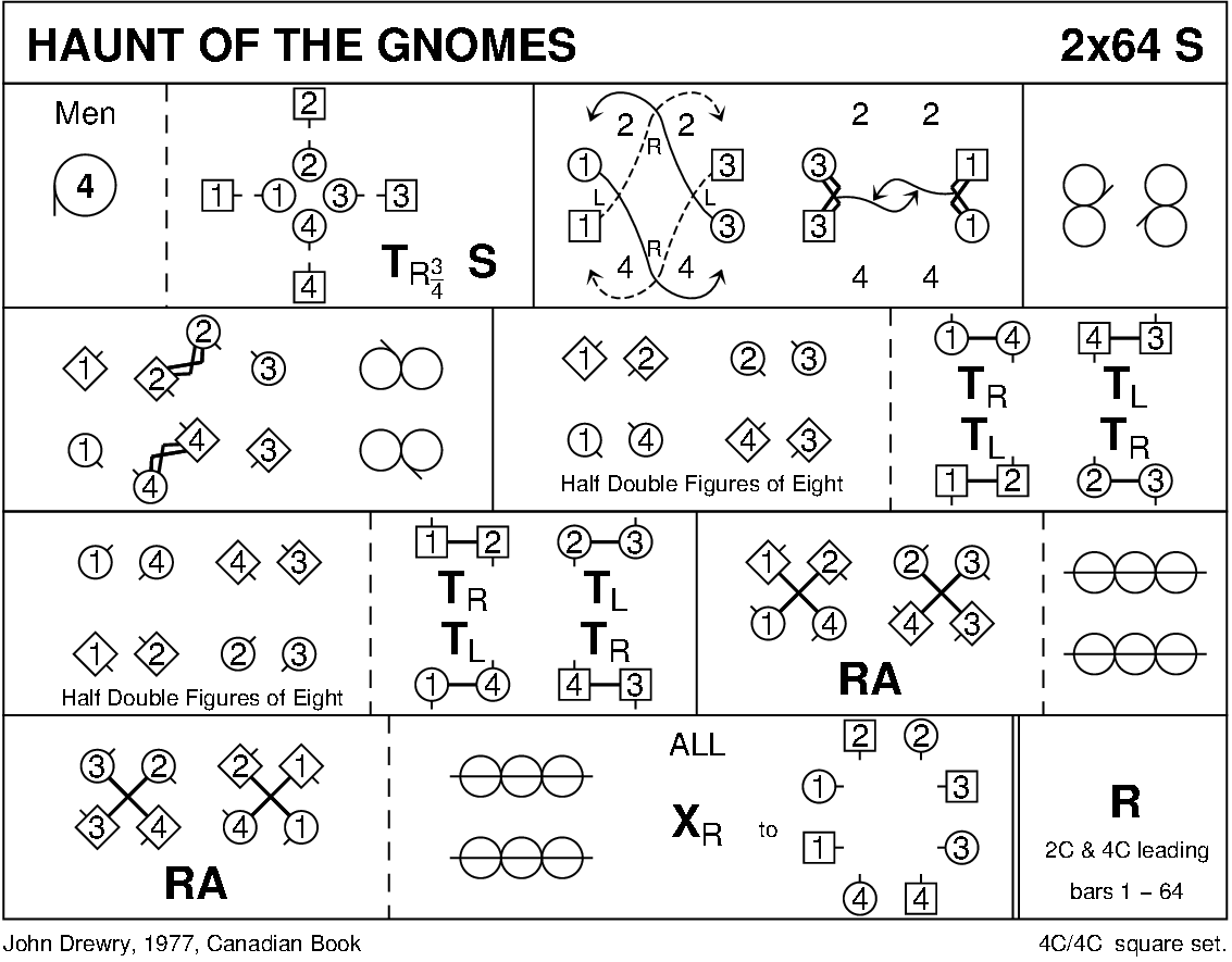 The Haunt Of The Gnomes Keith Rose's Diagram