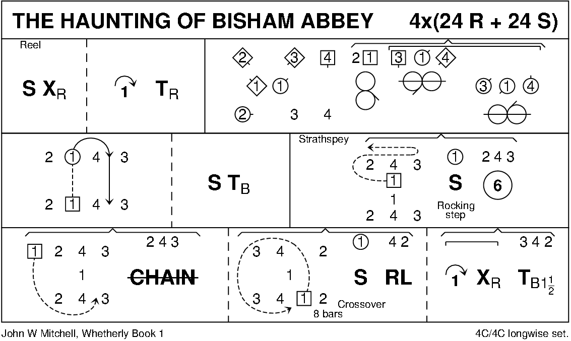 The Haunting Of Bisham Abbey Keith Rose's Diagram