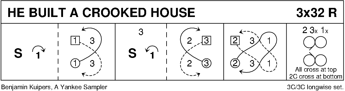 He Built A Crooked House Keith Rose's Diagram