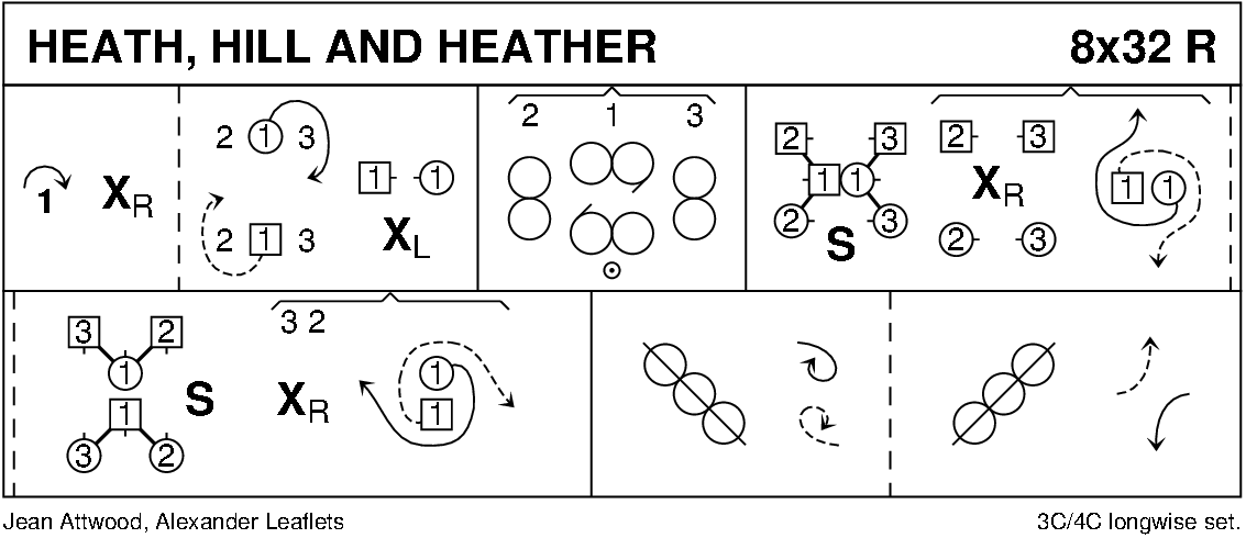 Heath, Hill And Heather Keith Rose's Diagram