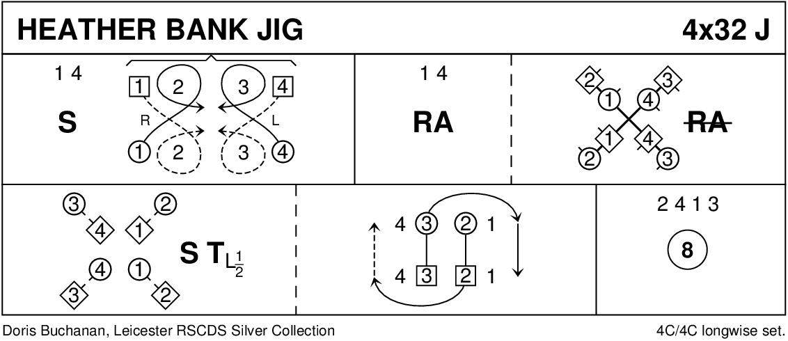 Heather Bank Jig Keith Rose's Diagram