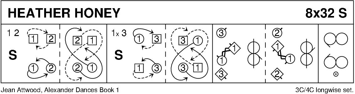Heather Honey Keith Rose's Diagram