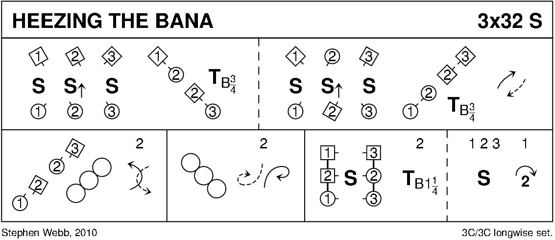 Heezing The Bana Keith Rose's Diagram