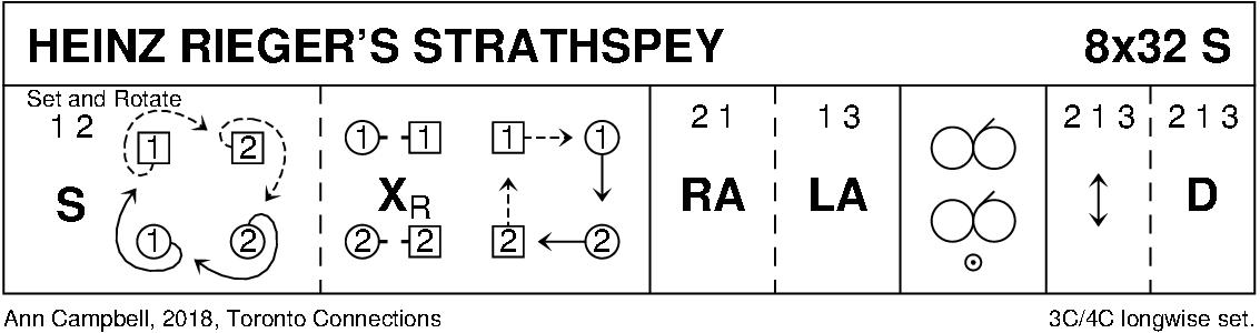 Heinz Rieger's Strathspey Keith Rose's Diagram