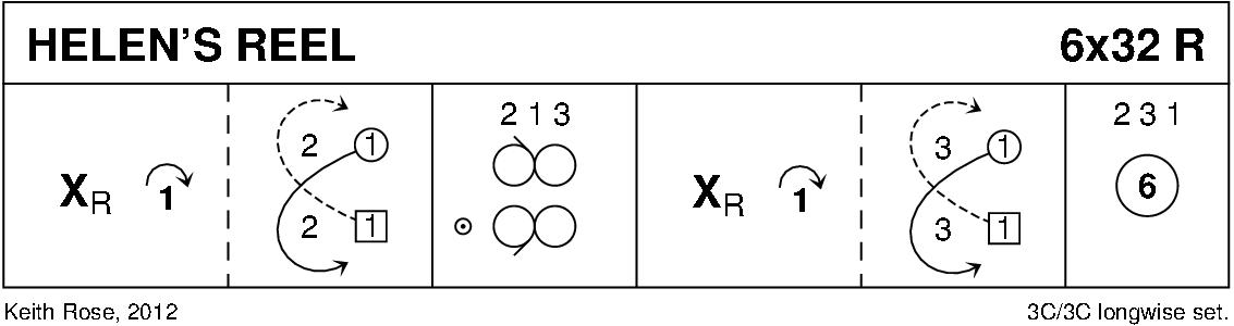 Helen's Reel Keith Rose's Diagram
