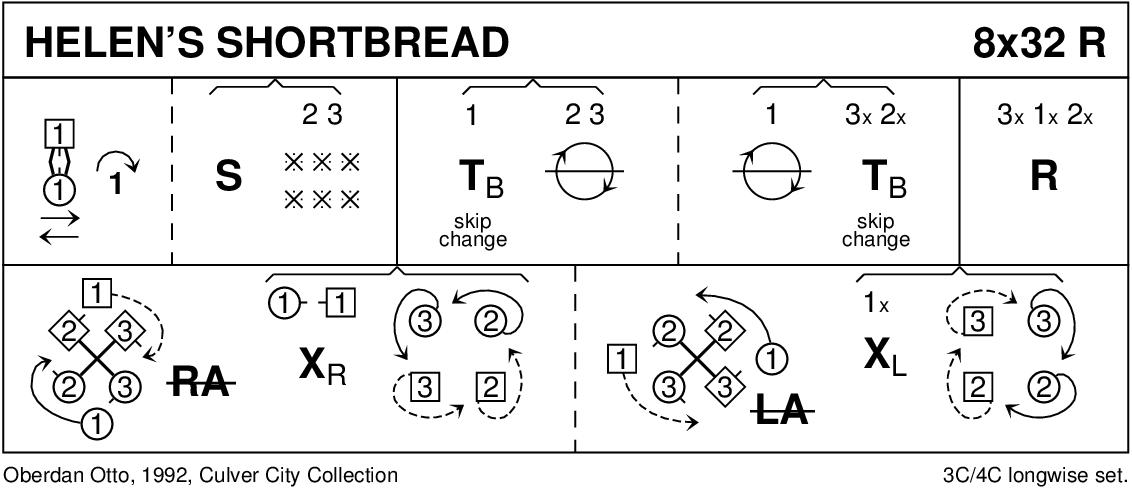 Helen's Shortbread Keith Rose's Diagram