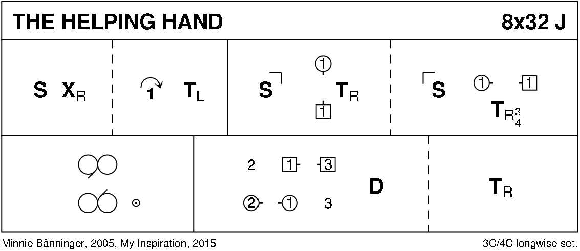 The Helping Hand Keith Rose's Diagram