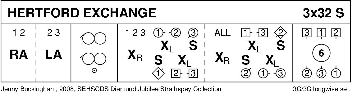 Hertford Exchange Keith Rose's Diagram