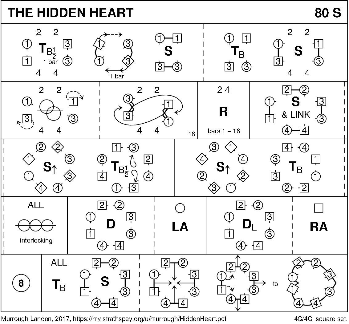 The Hidden Heart Keith Rose's Diagram