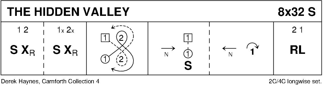 The Hidden Valley Keith Rose's Diagram