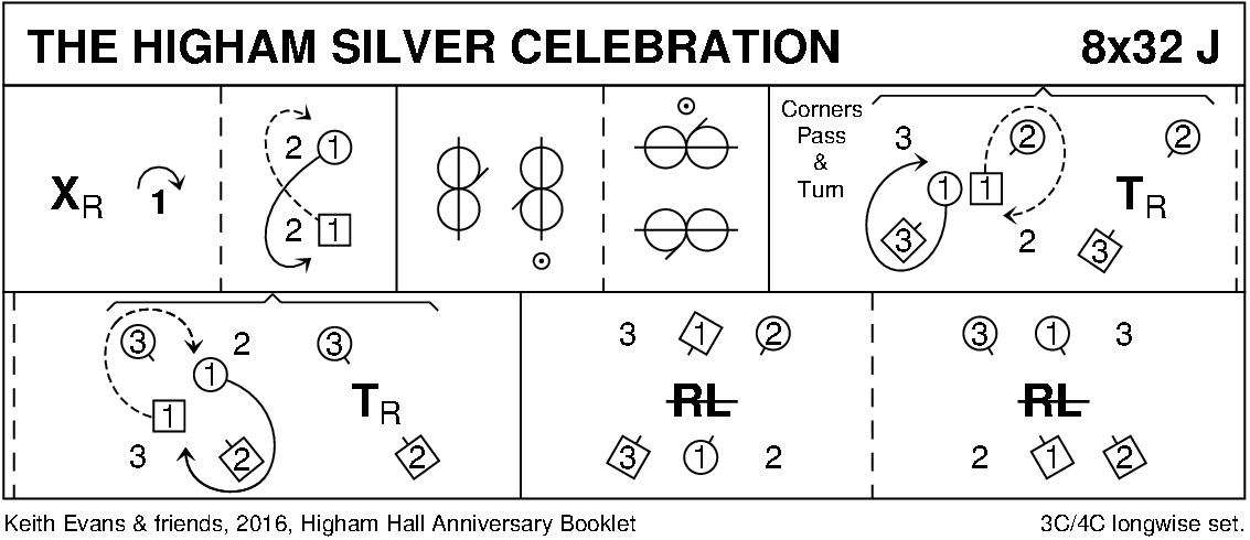 The Higham Silver Celebration Keith Rose's Diagram