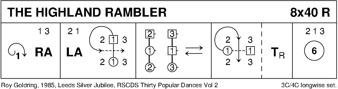 The Highland Rambler Keith Rose's Diagram