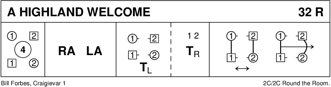 A Highland Welcome (Forbes) Keith Rose's Diagram