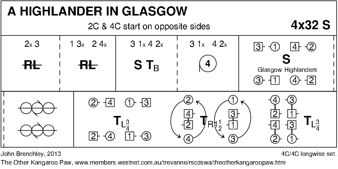 A Highlander In Glasgow Keith Rose's Diagram