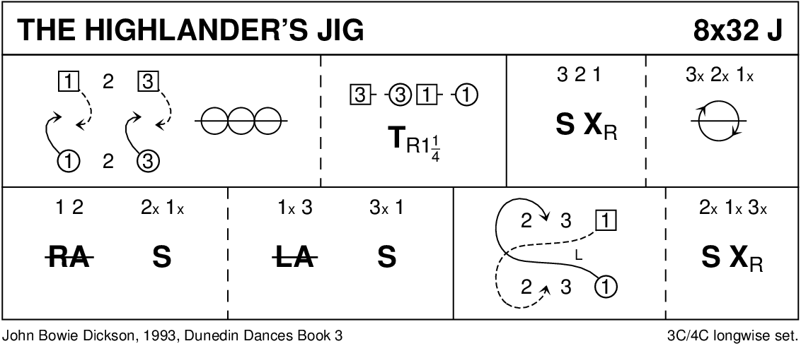 The Highlander's Jig Keith Rose's Diagram