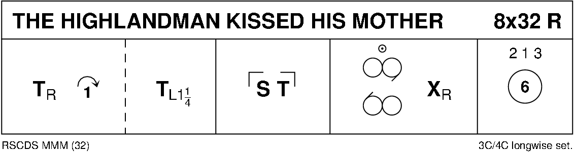 The Highlandman Kissed His Mother (MMM) Keith Rose's Diagram