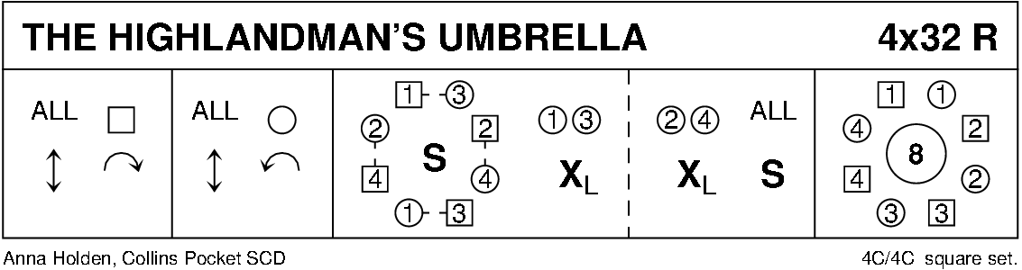 The Highlandman's Umbrella Keith Rose's Diagram