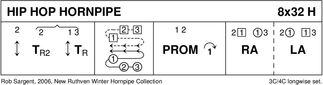 Hip Hop Hornpipe Keith Rose's Diagram