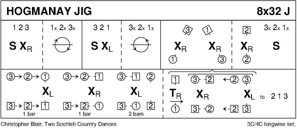 Hogmanay Jig Keith Rose's Diagram