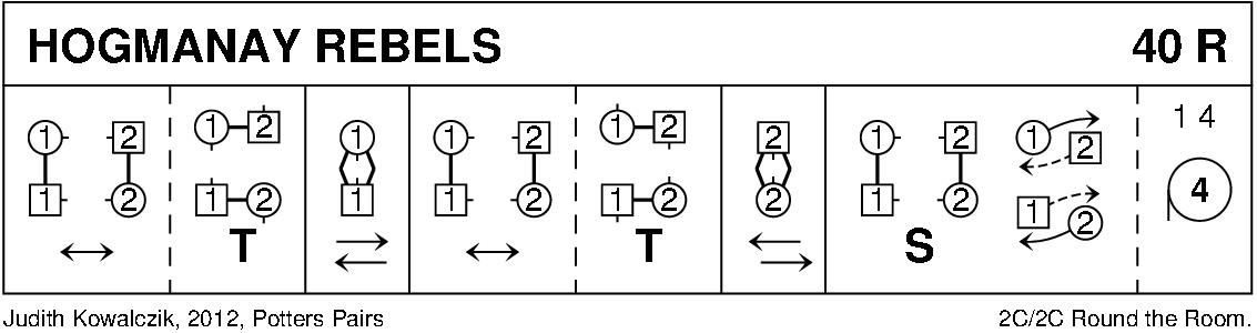 Hogmanay Rebels Keith Rose's Diagram