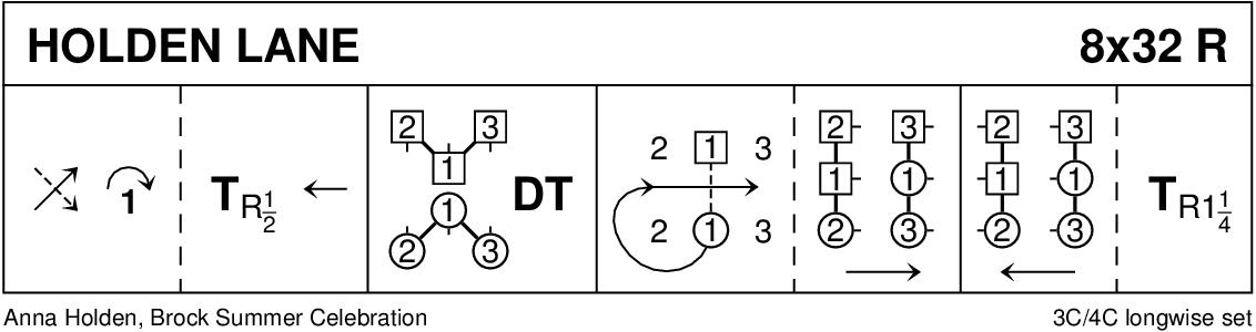 Holden Lane Keith Rose's Diagram