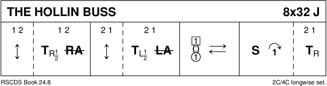 The Hollin Buss Keith Rose's Diagram
