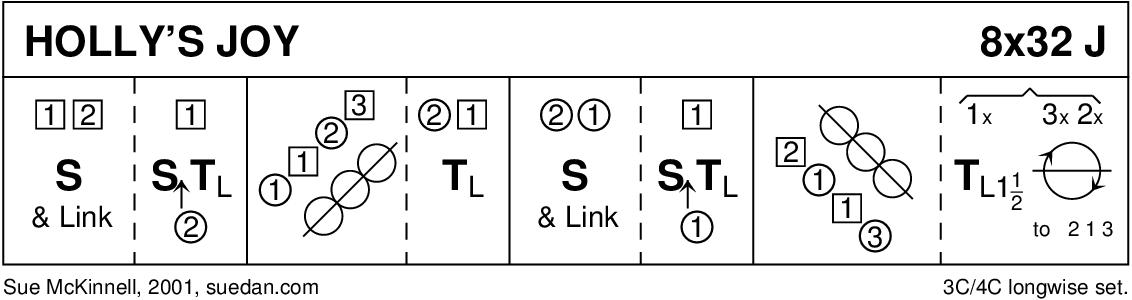 Holly's Joy Keith Rose's Diagram