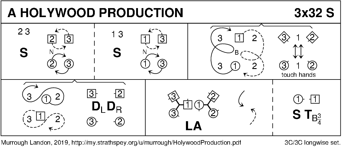 A Holywood Production Keith Rose's Diagram