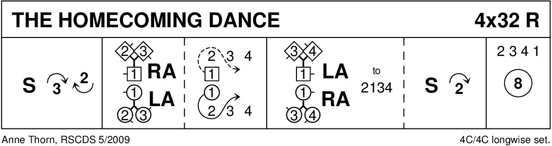 The Homecoming Dance Keith Rose's Diagram