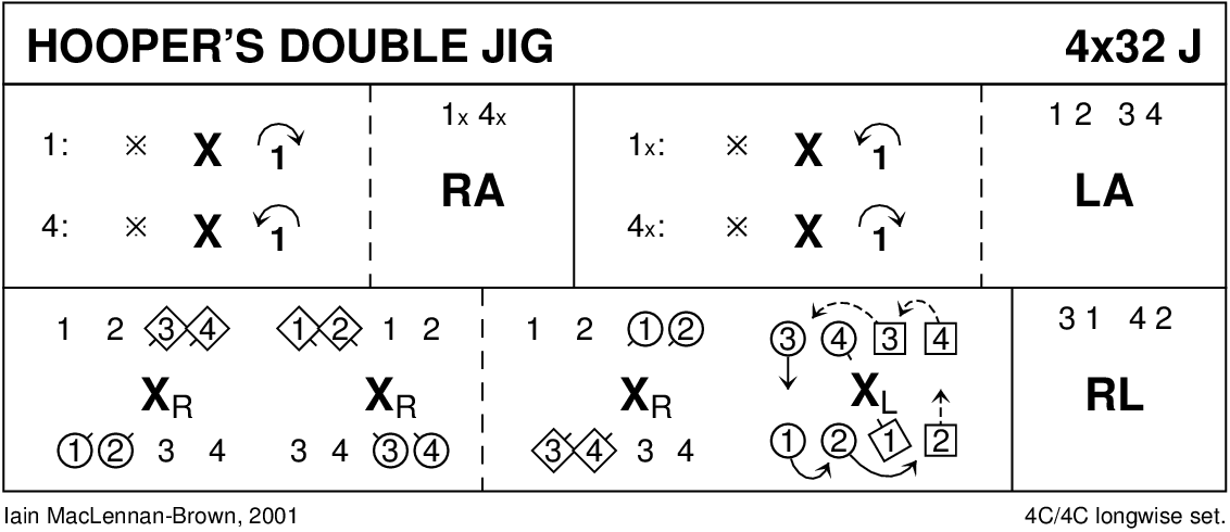 Hooper's Double Jig Keith Rose's Diagram