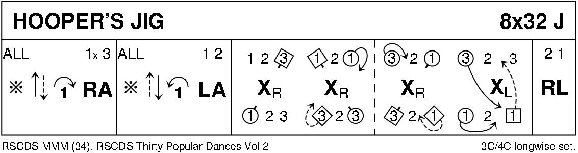 Hooper's Jig Keith Rose's Diagram