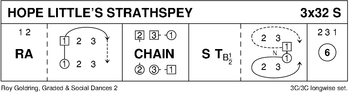 Hope Little's Strathspey Keith Rose's Diagram
