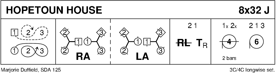Hopetoun House Keith Rose's Diagram