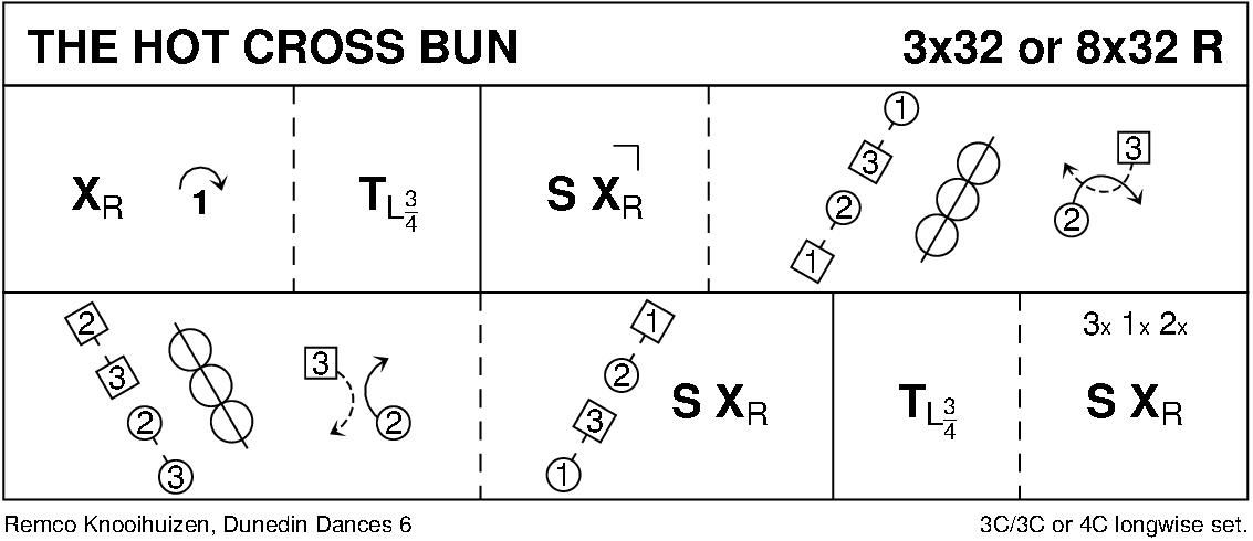 The Hot Cross Bun Keith Rose's Diagram