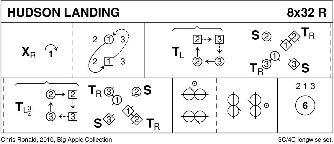 Hudson Landing Keith Rose's Diagram