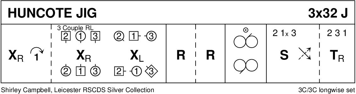 Huncote Jig Keith Rose's Diagram