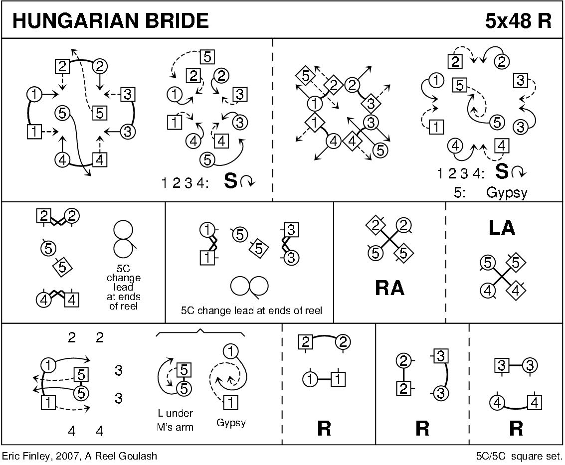 Hungarian Bride Keith Rose's Diagram