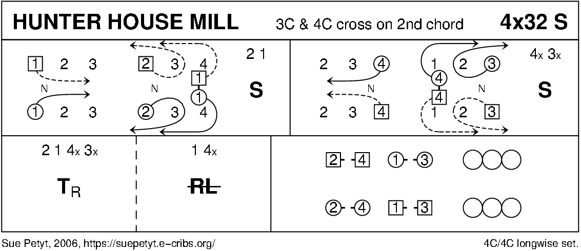 Hunter House Mill Keith Rose's Diagram