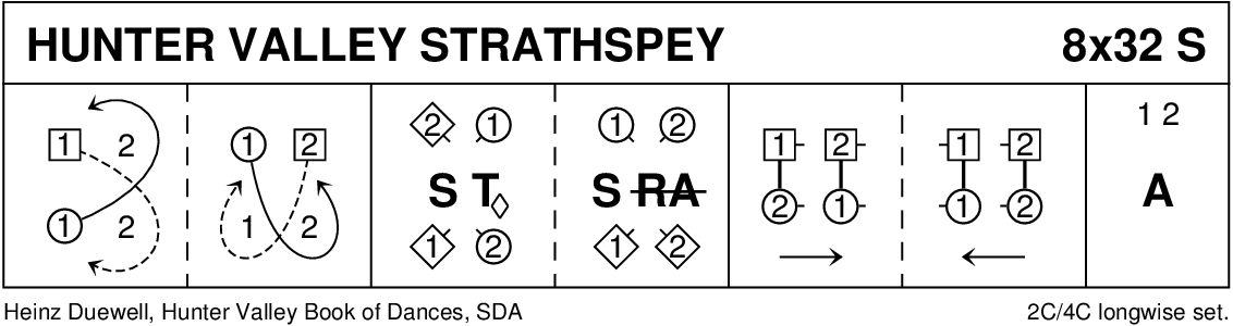 Hunter Valley Strathspey Keith Rose's Diagram
