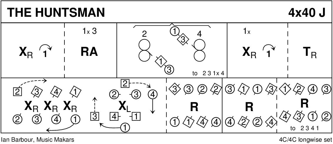 The Huntsman Keith Rose's Diagram