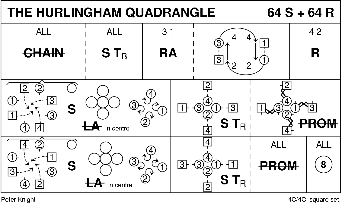 The Hurlingham Quadrangle Keith Rose's Diagram