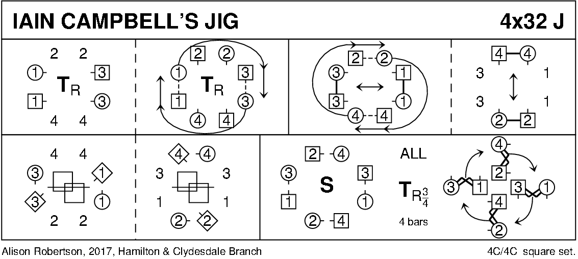 Iain Campbell's Jig Keith Rose's Diagram