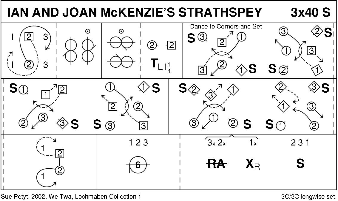 Ian And Joan McKenzie's Strathspey Keith Rose's Diagram