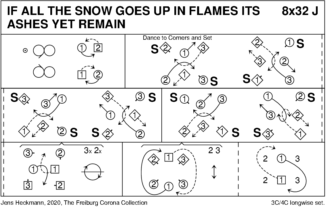 If All The Snow Goes Up In Flames Keith Rose's Diagram