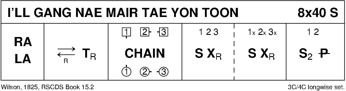 I'll Gang Nae Mair Tae Yon Toon Keith Rose's Diagram