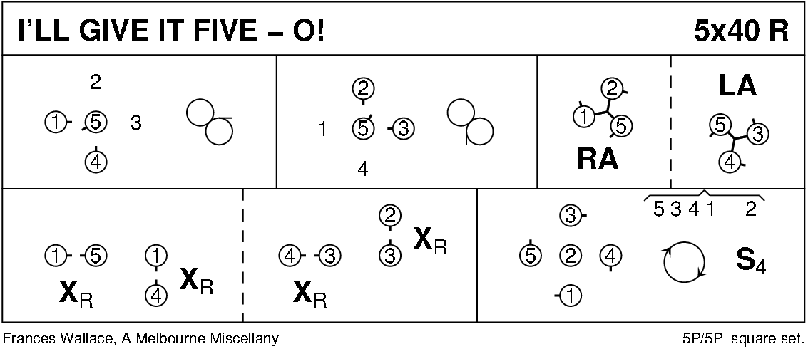 I'll Give It Five-O! Keith Rose's Diagram