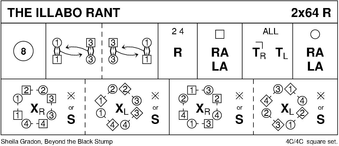 Illabo Rant Keith Rose's Diagram