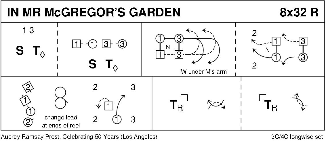 In Mr McGregor's Garden Keith Rose's Diagram